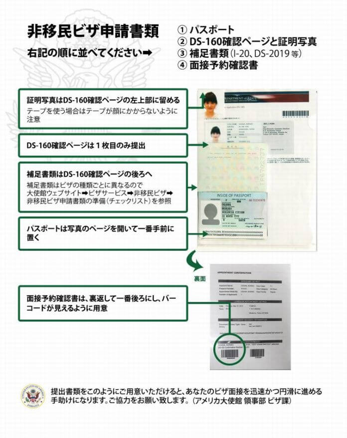 非移民ビザ申請書類見本