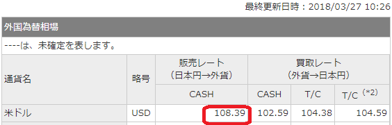 成田空港UFJ銀行の両替レート