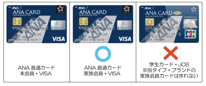 ANAクレジットカードの家族カード