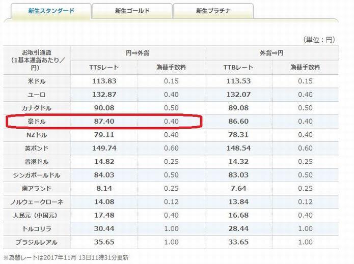 GAICA Flex の為替レート