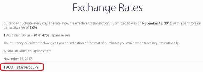オーストラリアドルの為替レート4