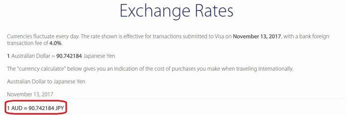 オーストラリアドルの為替レート2
