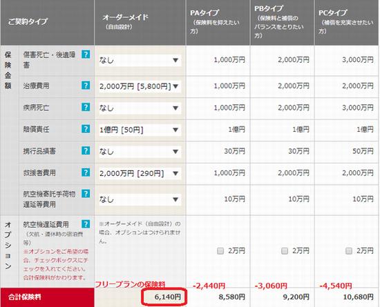 損保ジャパン海外保険料シミュレーション